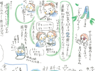 杏と山口晃の談話室A