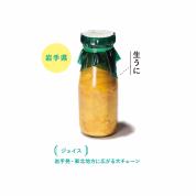 3. ご当地スーパー名品図鑑