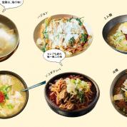 NEXT : 釜山ご当地名物図鑑