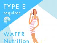 タイプEのあなたに不足しているのは、「水」のエナジー