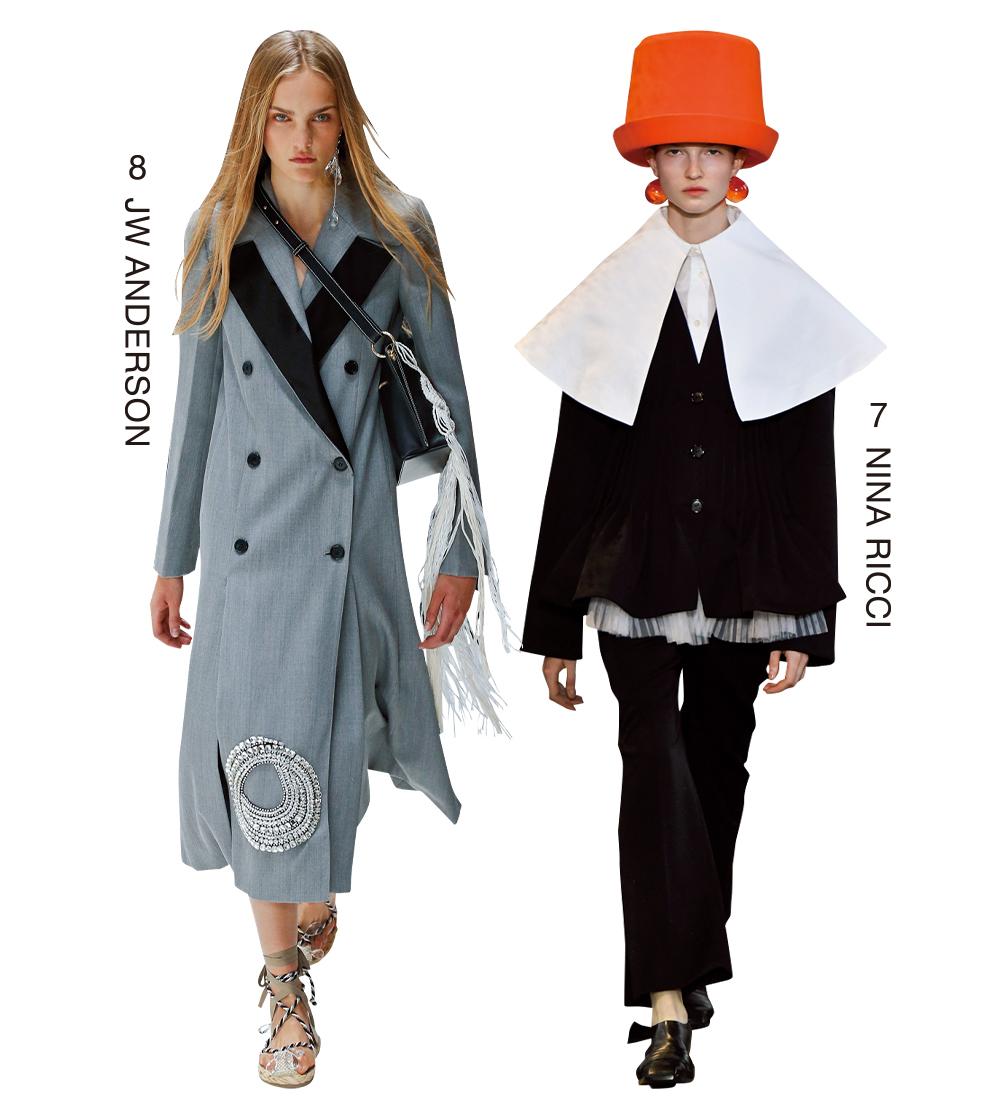 EXTREME COLLAR/エクストリームな襟がスタイルを物語る