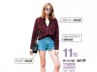 11位:Michi(ミチ/モデル)