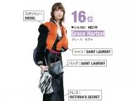 16位:Grace Hartzel(グレース/モデル)